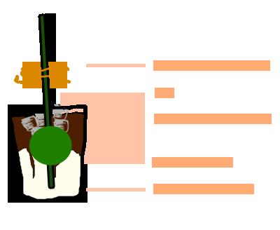Ristretto Caramel Macchiato